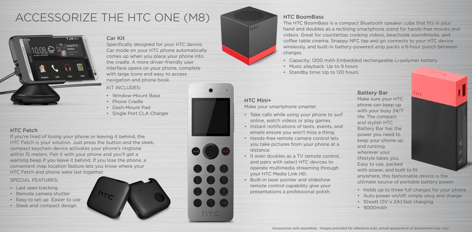 AUTRES ACCESSOIRES HTC ONE M8